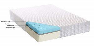 Wake-Up Memory Foam Mattress