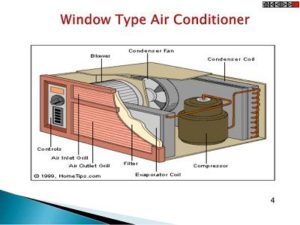 How window ac works