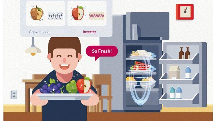 Inverter vs Conventional Refrigerators