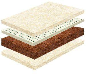Coir mattress design